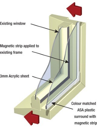 Magicseal Magnetic Double Glazing Otago Thermal Panel